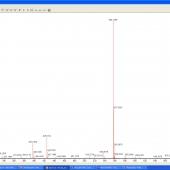 Масс-спектр лейцин-энкефалина