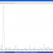 Хроматограмма лейцин-энкефалина
